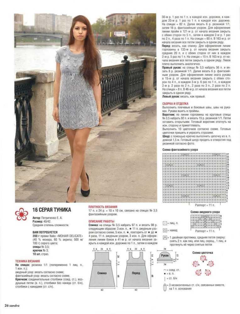 Вязание платья 🧶🧵👗: выкройки, схемы, пошаговая инструкция, фасоны, обзор готовых вариантов дизайна вязаного платья (100 фото + видео)