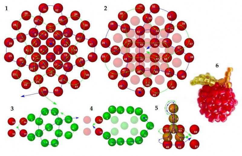 Брелок из бисера: схемы для начинающих с пошаговым мастер-классом. Техники плетения + фото-обзоры лучших идей брелоков