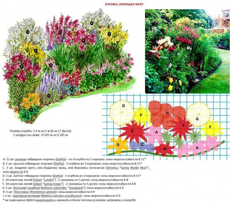 Цветочная клумба своими руками: ТОП-120 фото нестандартных идей клумбы для цветов. Пошаговая инструкция создания своими руками для начинающих