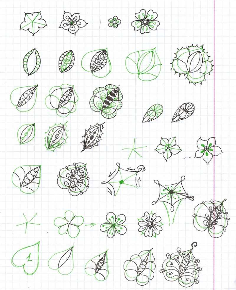 Идеи рисунков: ТОП-200 фото лучших идей рисунков своими руками + обзоры техник с простыми схемами рисования
