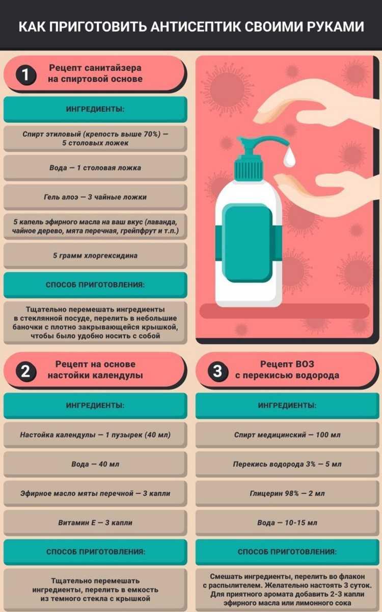 Как сделать антисептик для рук своими руками - простые и быстрые способы изготовления антисептика своими руками. Поэтапный мастер-класс с фото и видео