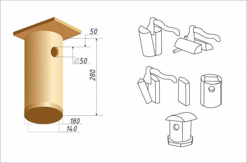 Как сделать скворечник 🦅 - лучшие способы сооружения своими руками. Поэтапная инструкция для начинающих + 130 фото идей оформления скворечника