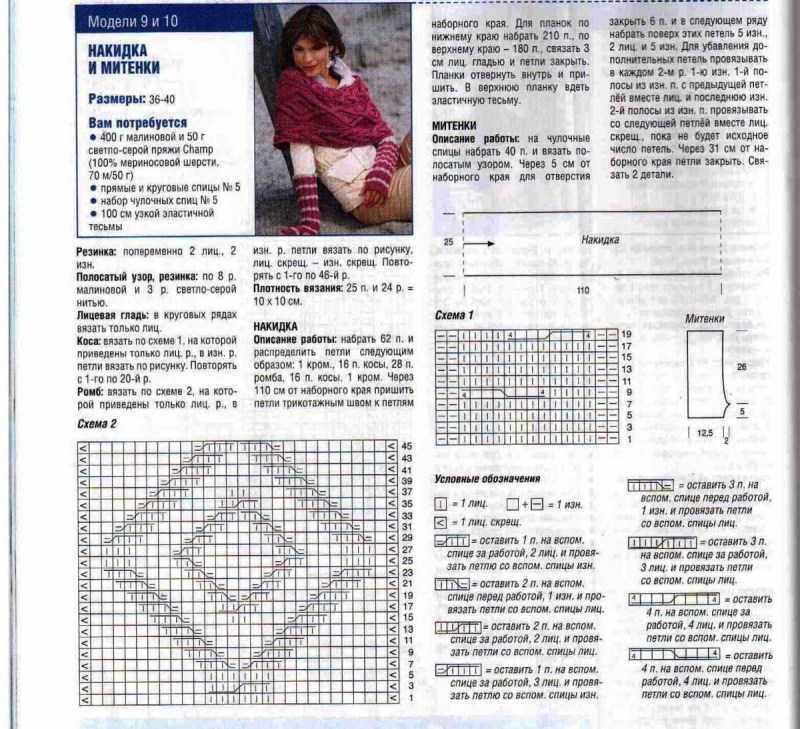 Митенки - ТОП-100 фото лучших идей создания. Описание техники + инструкция вязания митенок своими руками для начинающих