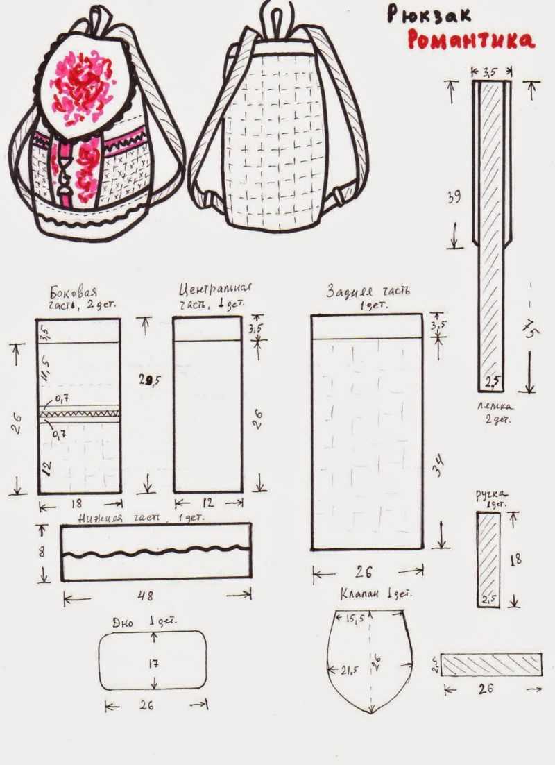Объемные поделки своими руками - 170 фото идей простых и интересных изделий + инструкция изготовления своими руками. Подробные схемы для начинающих
