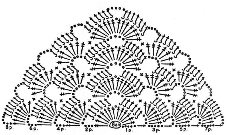 Салфетки крючком: ТОП-140 фото эксклюзивных изделий. Простая инструкция по вязанию своими руками + поэтапные схемы