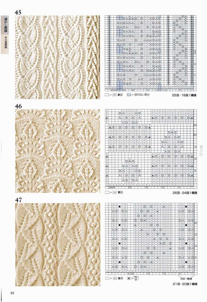 Узоры спицами - ТОП-130 фото красивых примеров, инструкции по вязанию спицами своими руками. Основные способы изготовления узоров + простые схемы