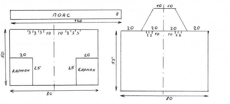 Выкройка фартука: пошаговый мастер-класс по шитью кухонного фартука своими руками. Варианты выкройки, схемы и инструкции (100 фото)